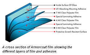 Armorcoat Safety Window Film Reinforces Glass Reducing Chances of Injury and Property Damage